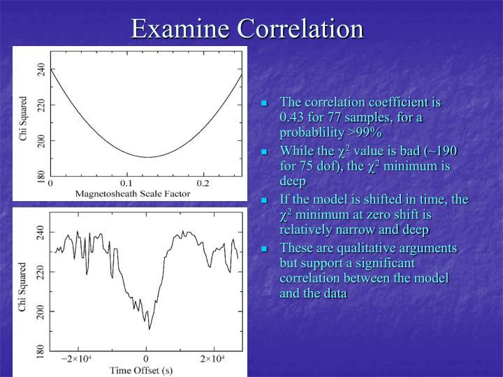 Examine Correlation
