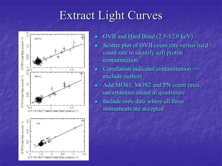 Extract Light Curves