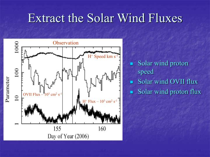 Extract the Solar Wind Fluxes