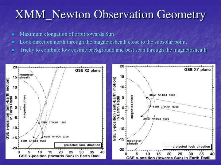 XMM_Newton Observation Geometry