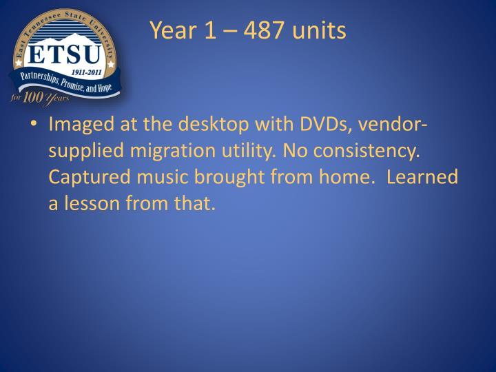 Year 1 – 487 units