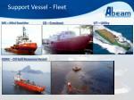 support vessel fleet3