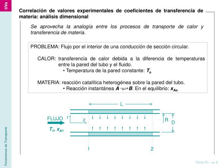 Correlación de valores experimentales de coeficientes de transferencia de materia: análisis dimensional