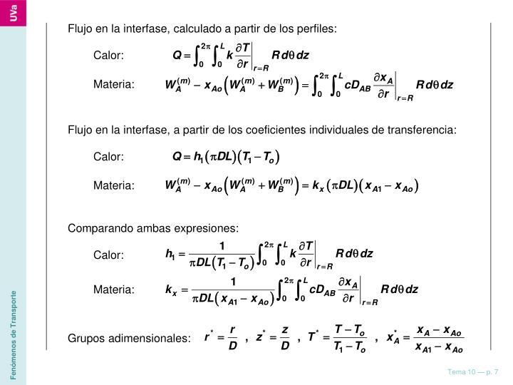 Flujo en la interfase, calculado a partir de los perfiles: