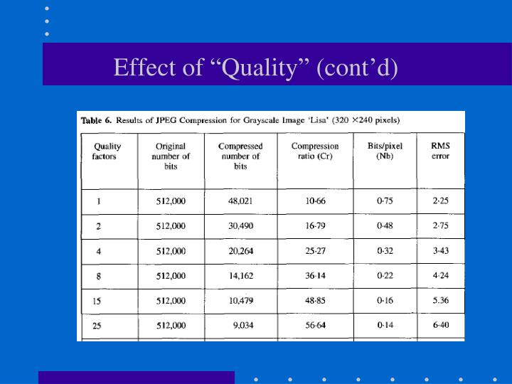 "Effect of ""Quality"" (cont'd)"