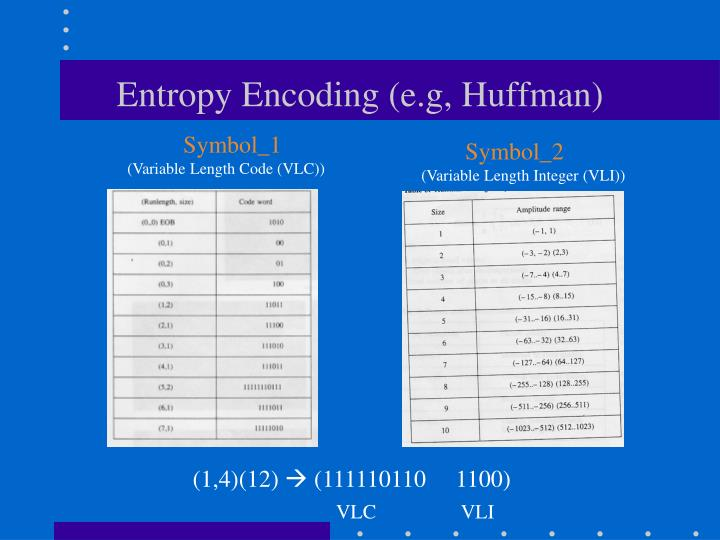 Entropy Encoding (e.g, Huffman)