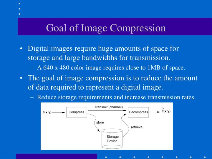 Goal of Image Compression