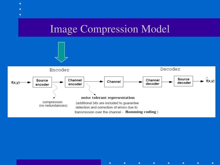 Image Compression Model