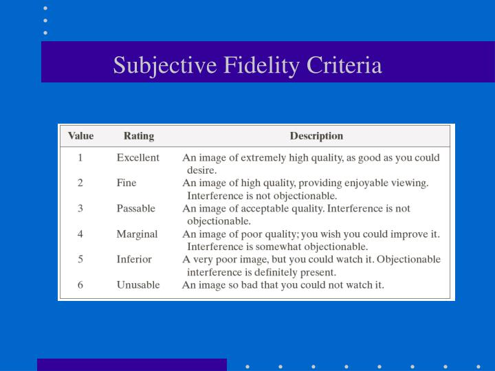 Subjective Fidelity Criteria