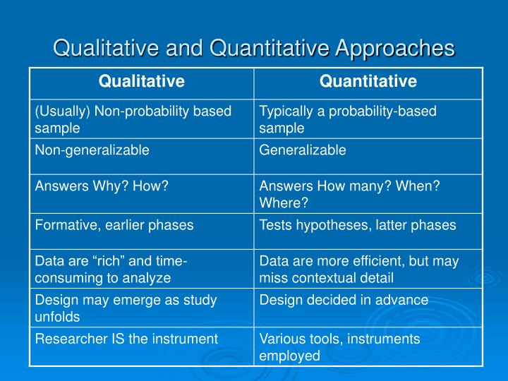 Qualitative and Quantitative Approaches