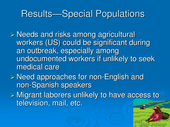 Results—Special Populations