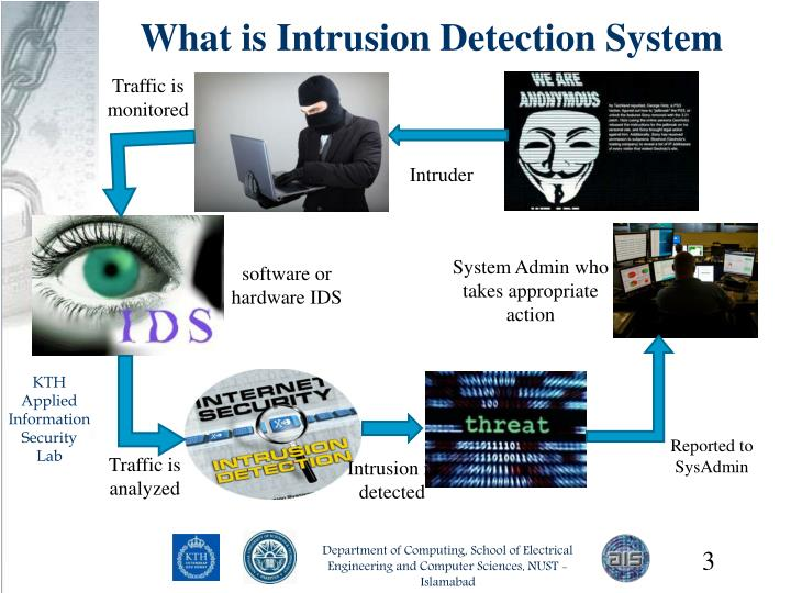 xray an intrusion detection system
