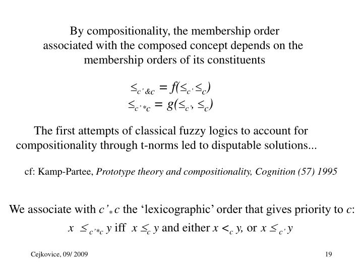By compositionality, the membership order