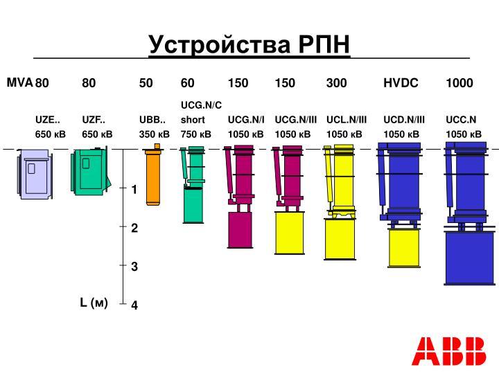 80805060150150300HVDC1000