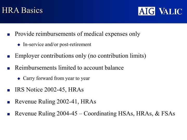 HRA Basics