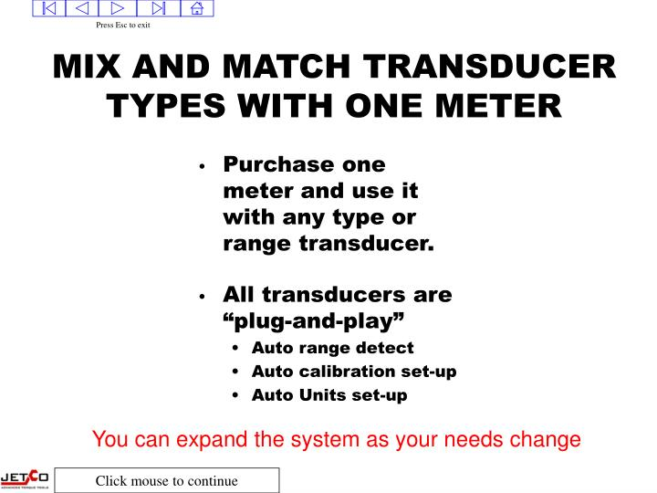 Purchase one meter and use it with any type or range transducer.