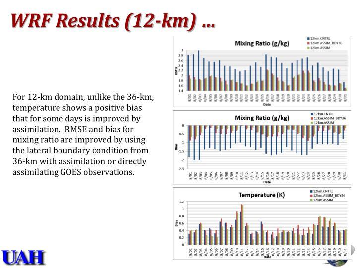 WRF Results (12-km) …