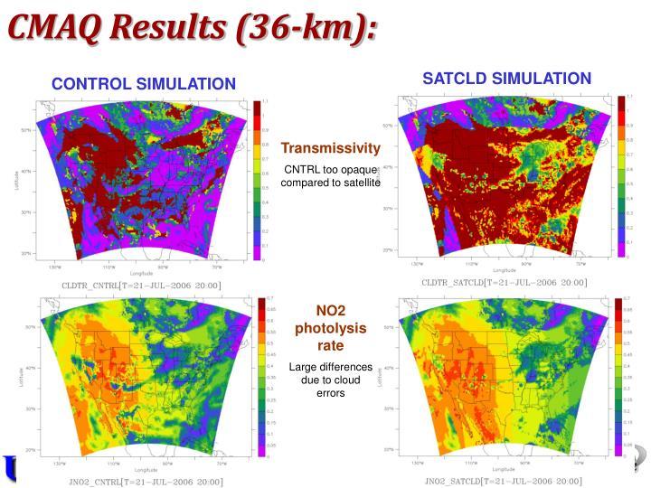 CMAQ Results (36-km):
