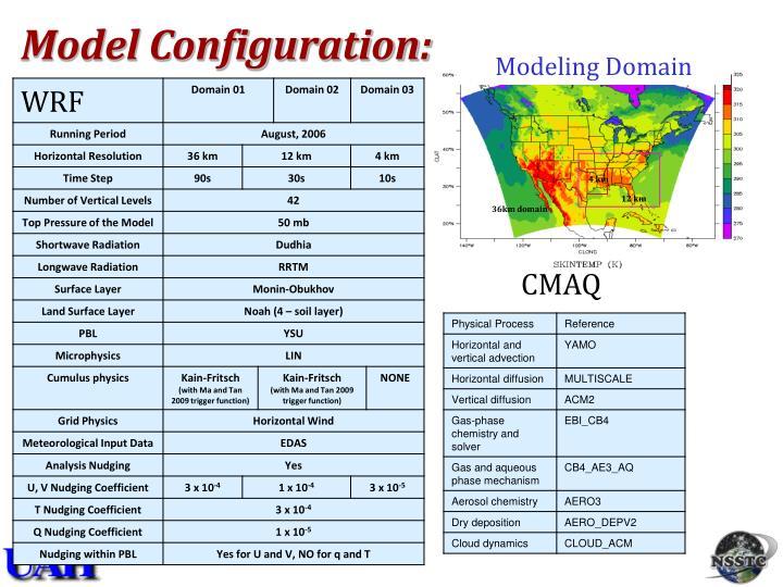 Model Configuration: