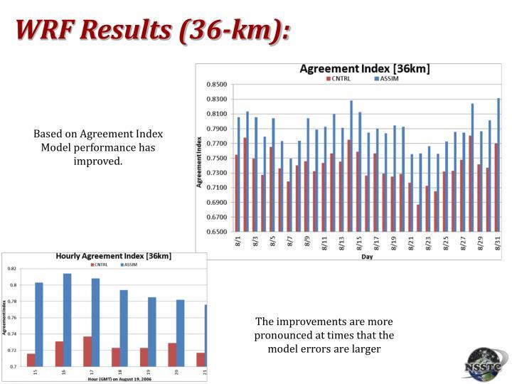 WRF Results (36-km):