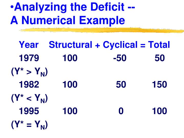 Analyzing the Deficit --           A Numerical Example