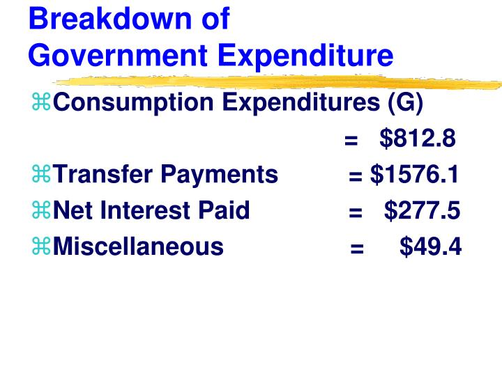 Breakdown of    Government Expenditure