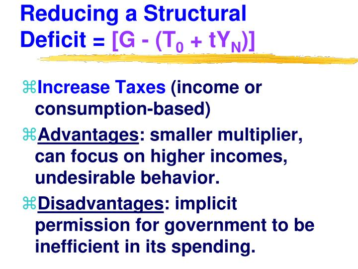 Reducing a Structural Deficit =