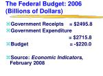the federal budget 2006 billions of dollars