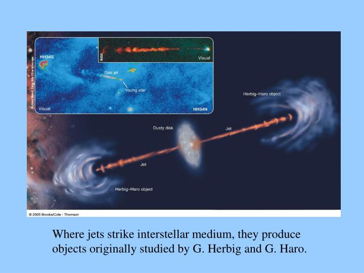 Where jets strike interstellar medium, they produce