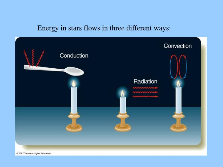 Energy in stars flows in three different ways:
