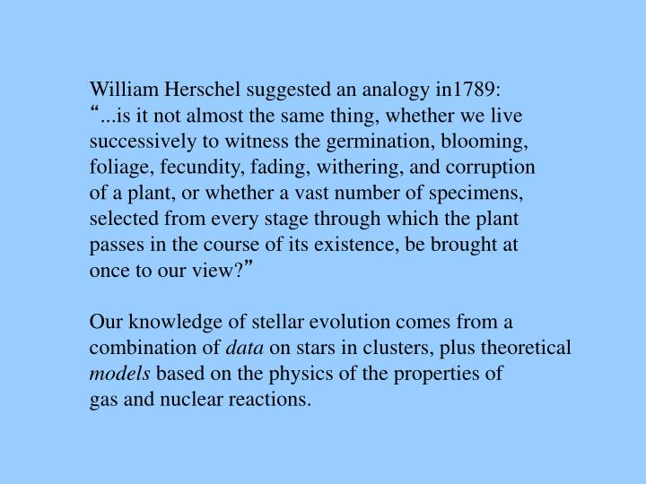 William Herschel suggested an analogy in1789: