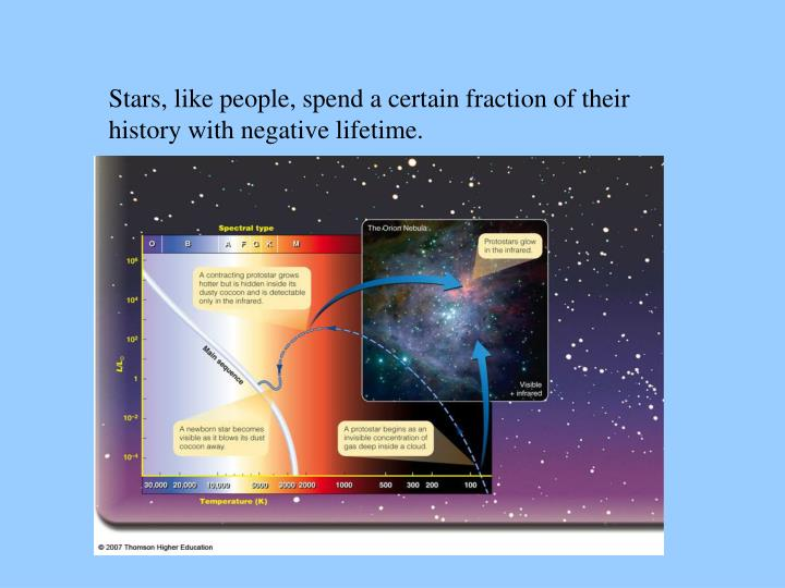 Stars, like people, spend a certain fraction of their