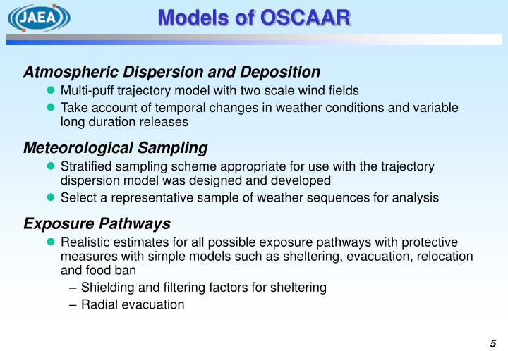 Models of OSCAAR
