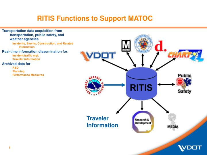 RITIS Functions to Support MATOC