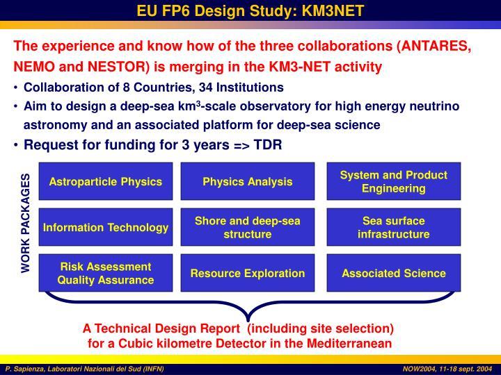 EU FP6 Design Study: KM3NET