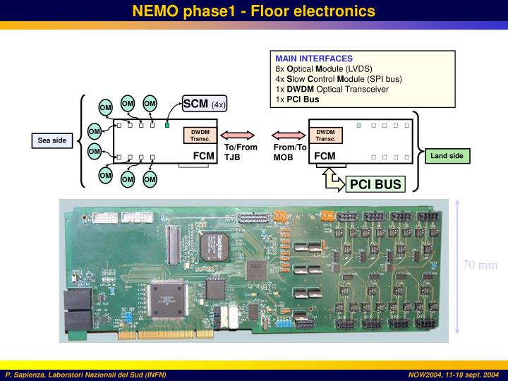 NEMO phase1 - Floor electronics