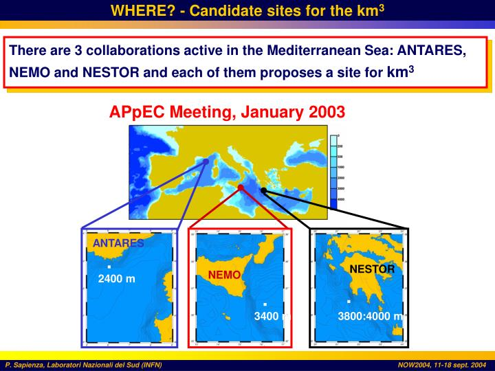 WHERE? - Candidate sites for the km