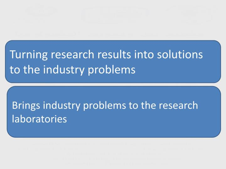 Turning research results into solutions to the industry problems