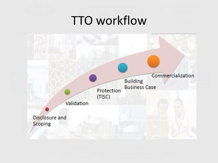 TTO workflow