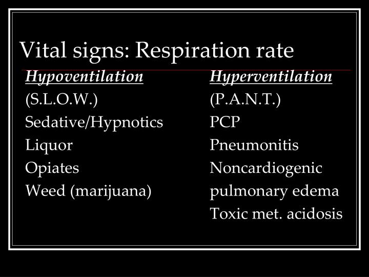 Vital signs: Respiration rate