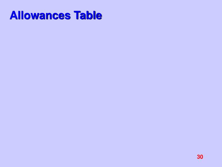 Allowances Table