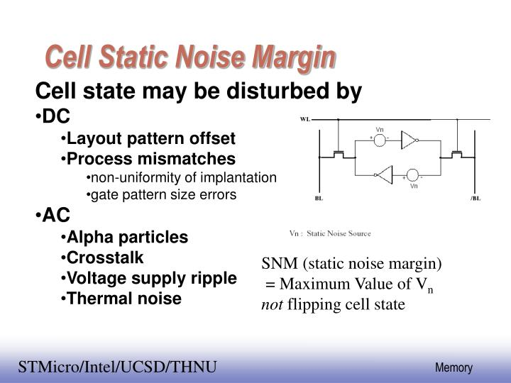 Cell Static Noise Margin