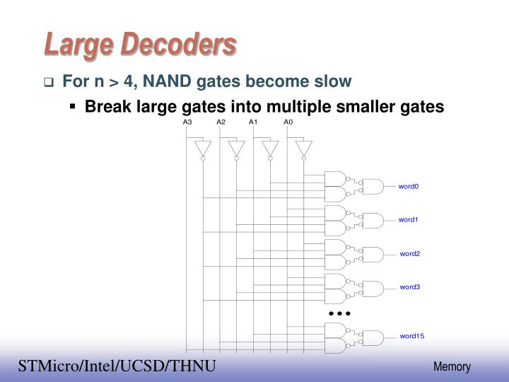 Large Decoders