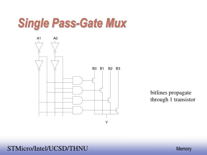 Single Pass-Gate Mux