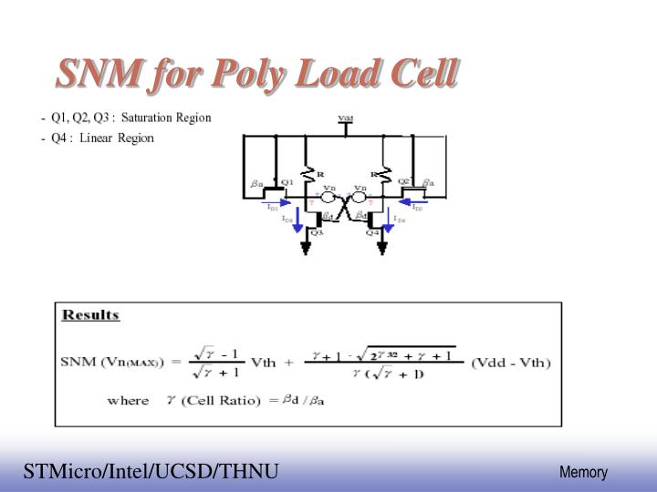 SNM for Poly Load Cell