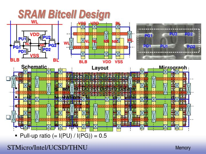 SRAM Bitcell Design