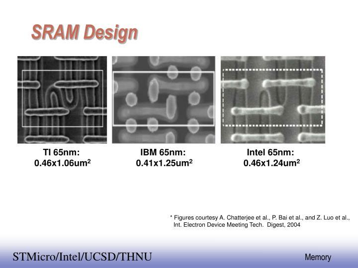 SRAM Design