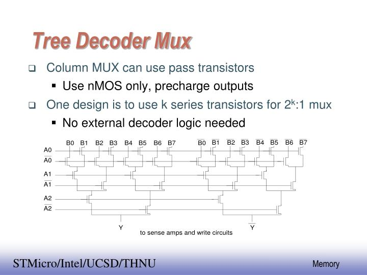 Tree Decoder Mux