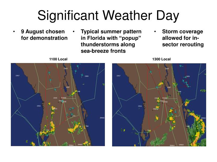 Significant Weather Day