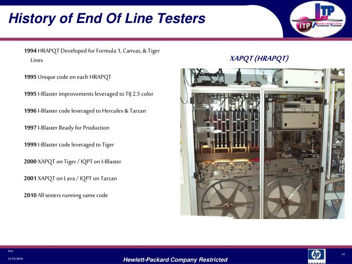 History of End Of Line Testers